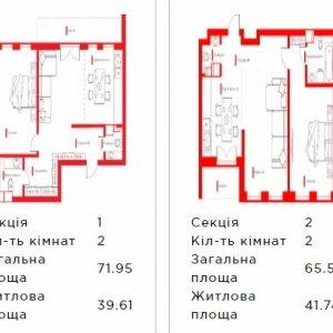 ЖК Happy House, Киев