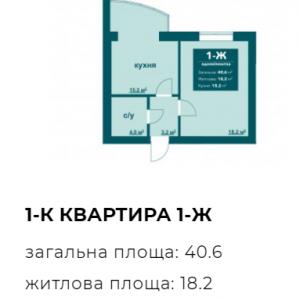 ЖК Ібіс, Ірпінь
