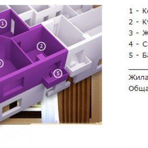 ЖК Європа, Донецьк (1-2 черга)
