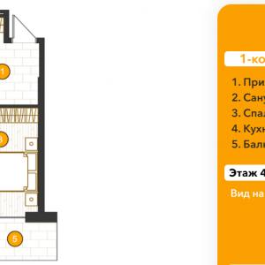 ЖК Royal Residence, Харків