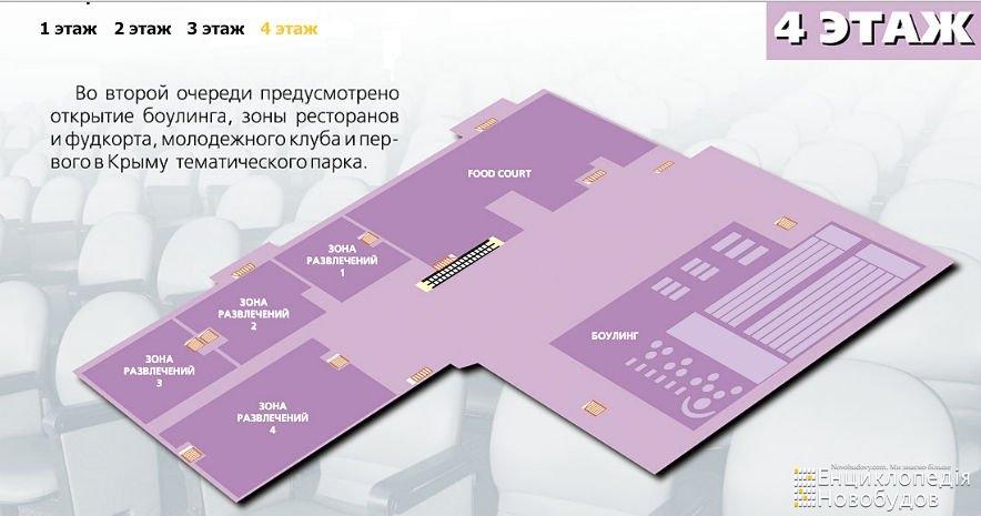 Квартиры Олега Табакова Что получат Наследники